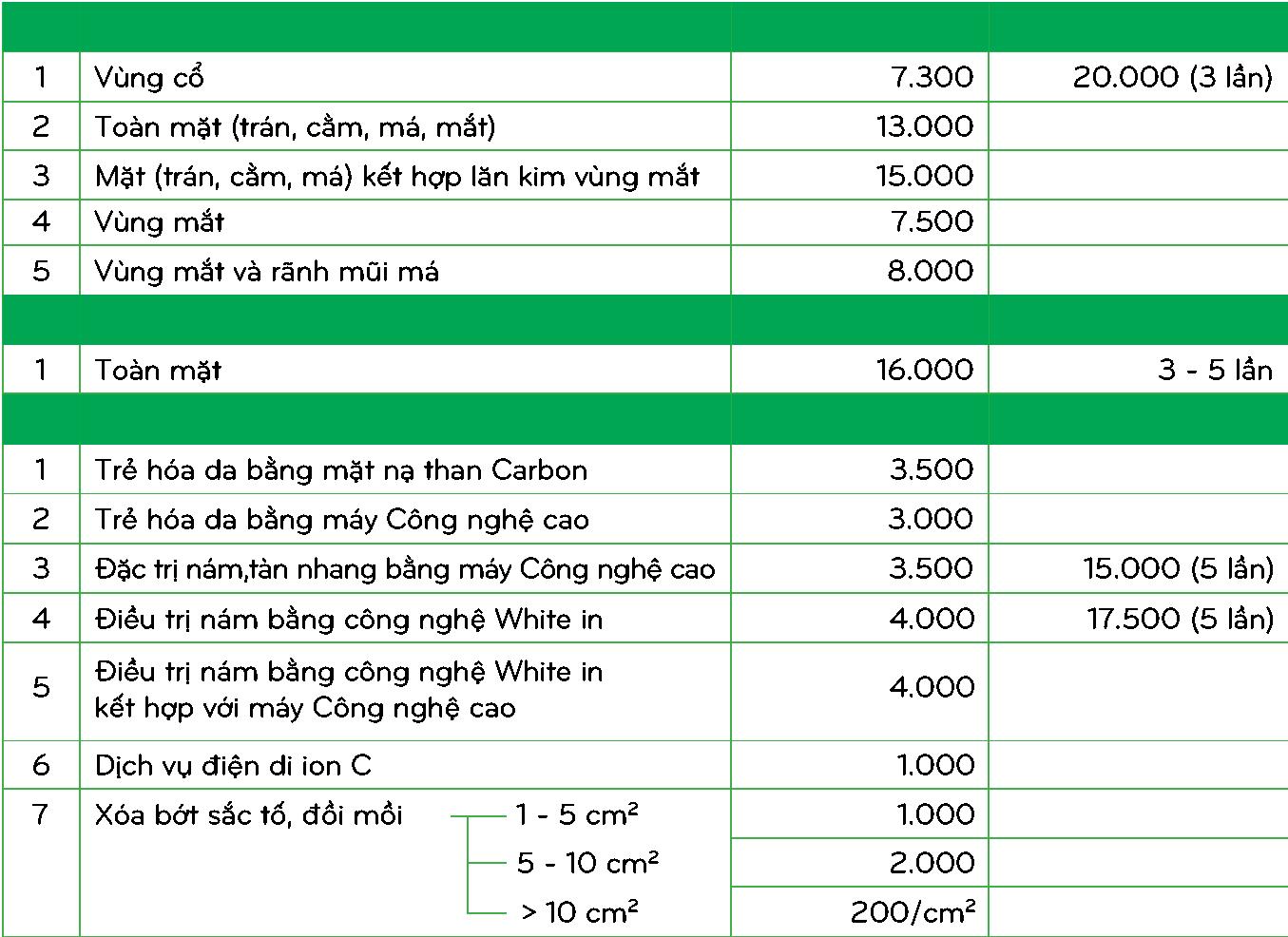 bảng giá căng da và trẻ hóa da tại thu cúc
