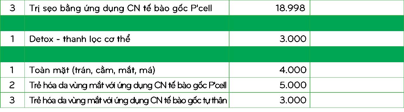 bảng giá công nghệ tế bào gốc P'Cell