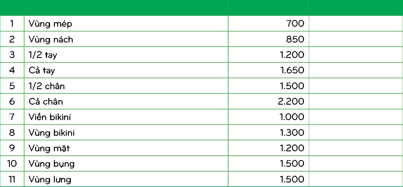 bảng giá triệt lông công nghệ cao