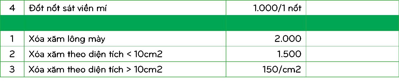 bảng giá xóa hình xăm tại thu cúc